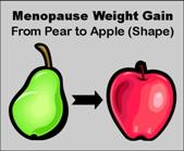 weight_apple